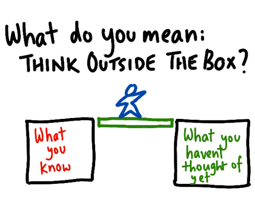 ThinkingOutsideTheBox.png