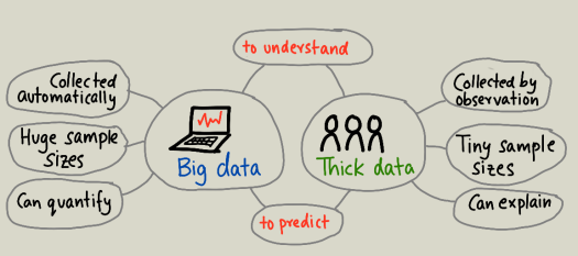 big-data-vs-thick-data.png