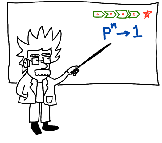 TheMathsOfSuccess.png