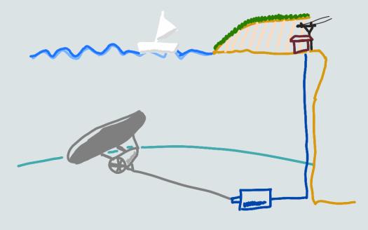 underwater-kites.png