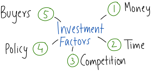 VC-Investment-Factors.png