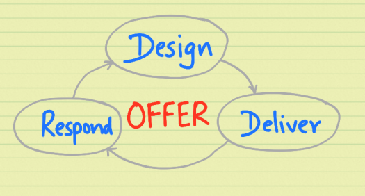 product-offer-cycle.png