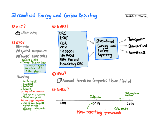 streamlined-energy-and-carbon-reporting.png