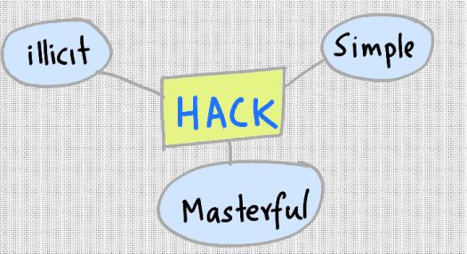 hacking-characteristics.png