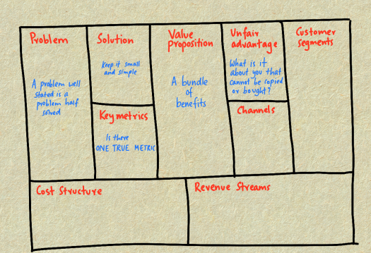 lean-canvas-example.png
