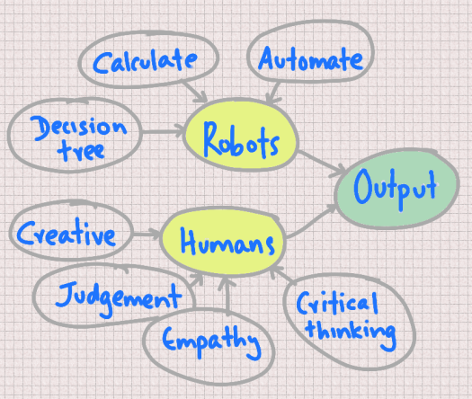 robot-human-work.png