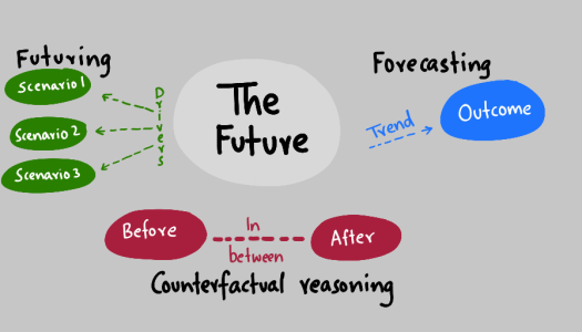 analysing-the-future.png