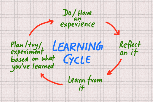 kolbs-learning-cycle.png