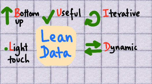 lean-data.png