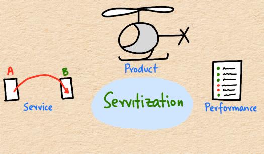 servitization-model.png
