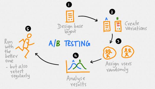 AB-testing.png