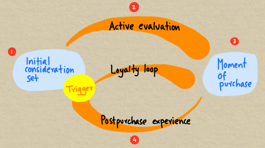 customer-decision-journey.png