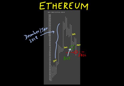 ethereum-mar-2018.png