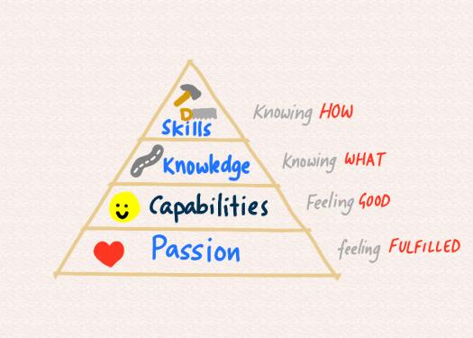 humanity-pyramid.png