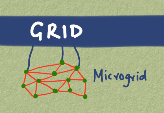 microgrids.png