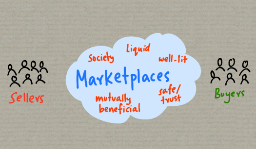 online-marketplaces.png