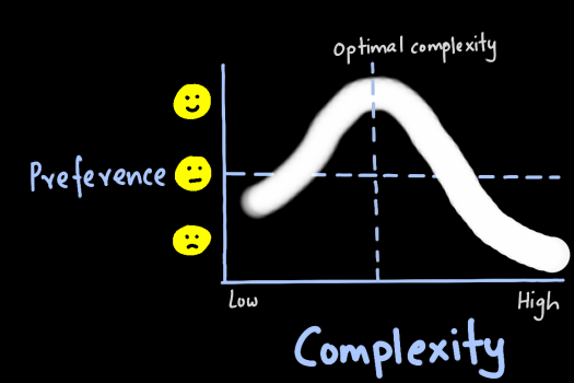 optimal-complexity.png