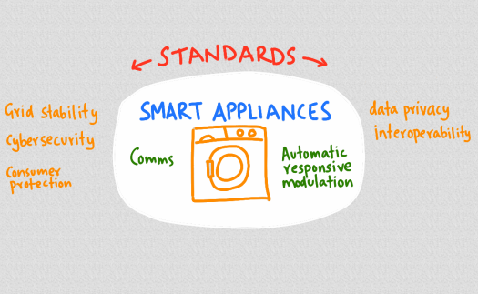 smart-appliance-standards.png