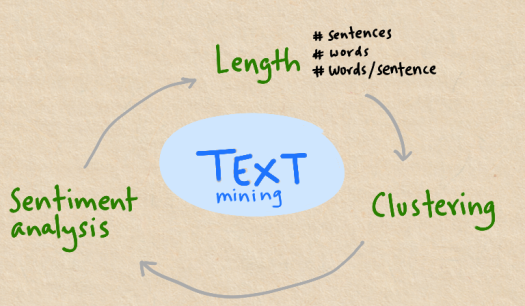 text-mining.png