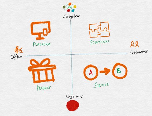 digital-business-models.png