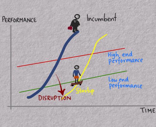 innovators-dilemma.png