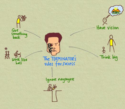 terminators-success-rules.png