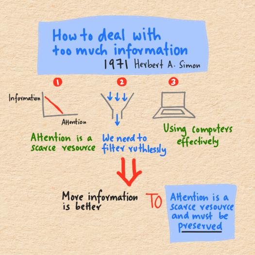 information-overload.png