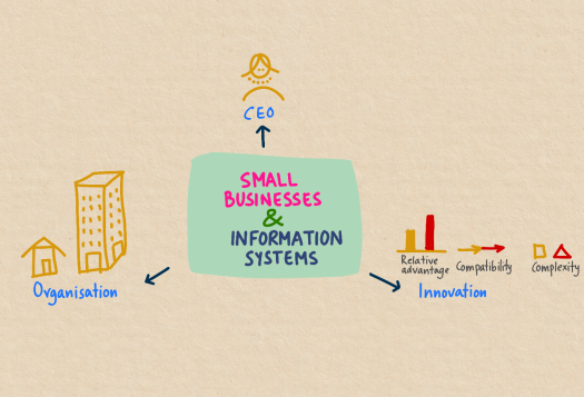 small-businesses-and-information-systems.png