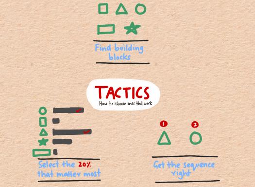 creating-tactics.png