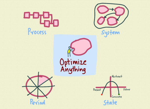 optimize-anything.png