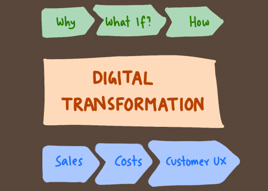 digital-transformation.png