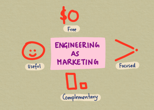 engineering-as-marketing.png