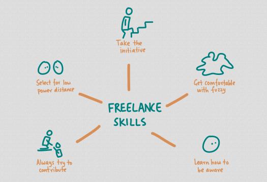 freelance-skills.png