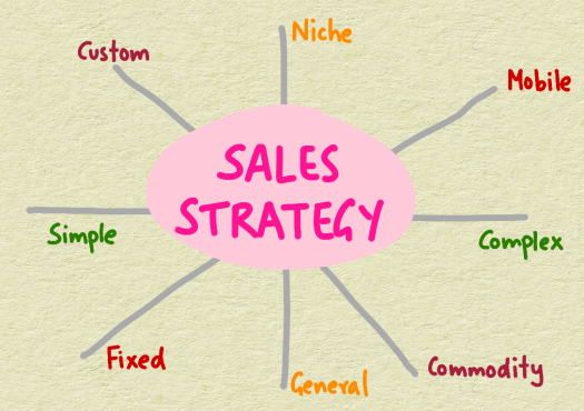 sales-strategy.png