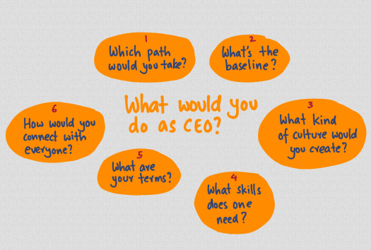 ceo-questions.png