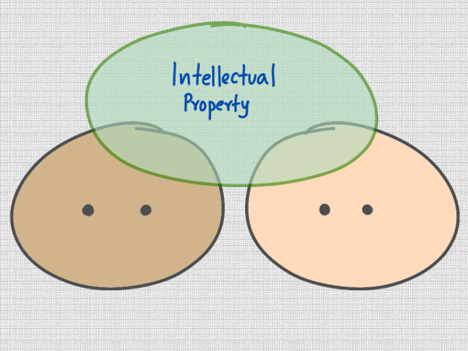 intellectual-property.png