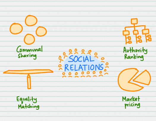social-relations.png