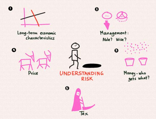 understanding-risk.png