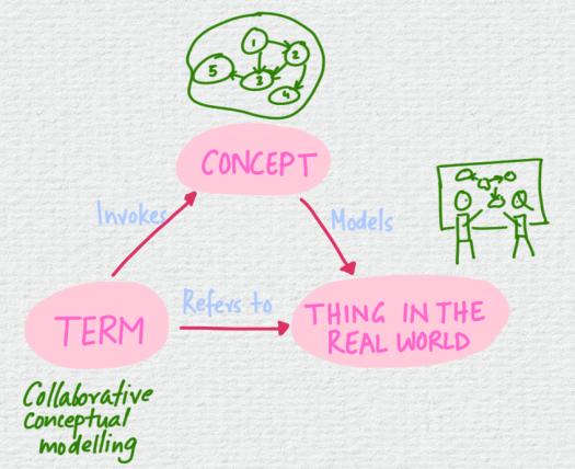 collaborative-model.png