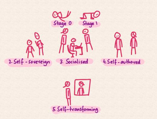 self-transforming.png