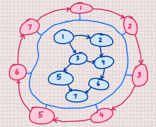 modular-thinking.png
