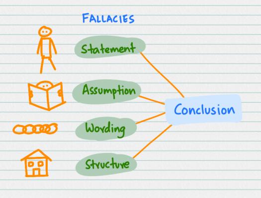 fallacies.png