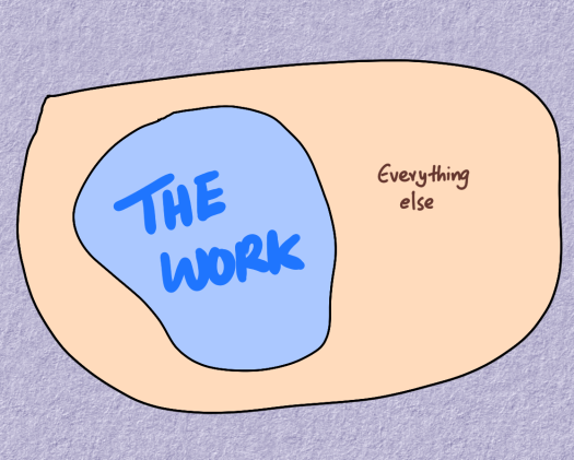 the-work.png