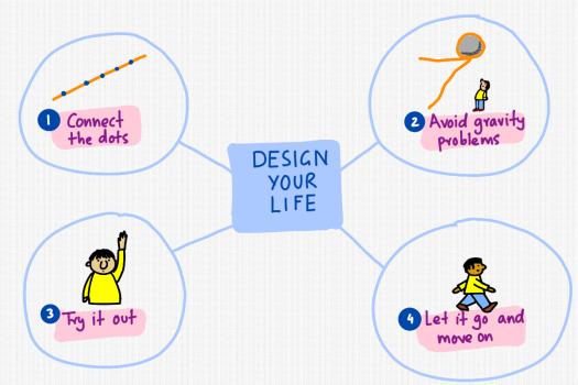 design-life.png
