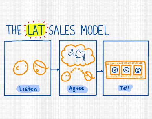 lat-sales.png
