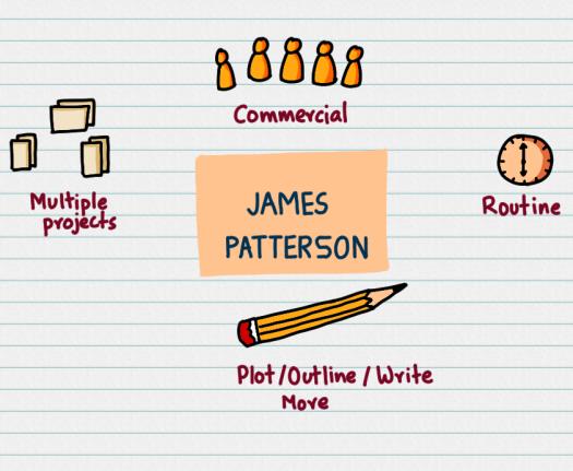 james-patterson.png