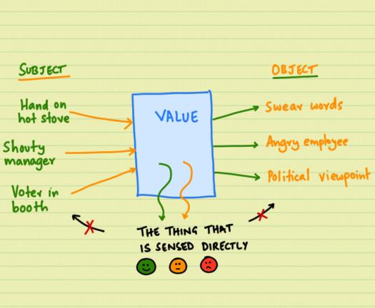 value-pirsig.png