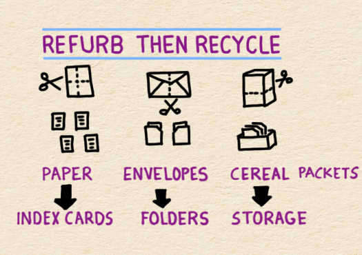 refurb-then-recycle.png
