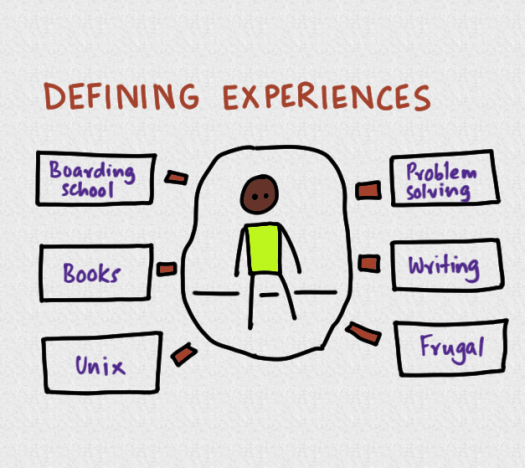 defining-experiences.png