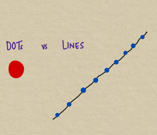 dots-vs-lines-for-value.png